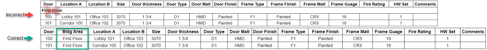 Examples of correct and incorrect Excel cell format; incorrect format shows a merged cell with text First Floor, correct format shows a column for the floor of the building.