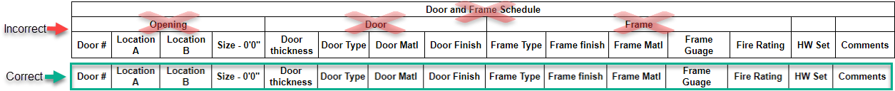 Examples of correct and incorrect Excel header format; incorrect format shows three rows of headers, correct format shows one row of headers.