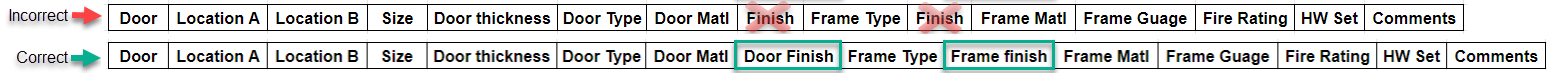 Examples of correct and incorrect Excel header format; incorrect format shows two headers labeled as Finish, correct format shows headers labeled as Door Finish and Frame Finish.