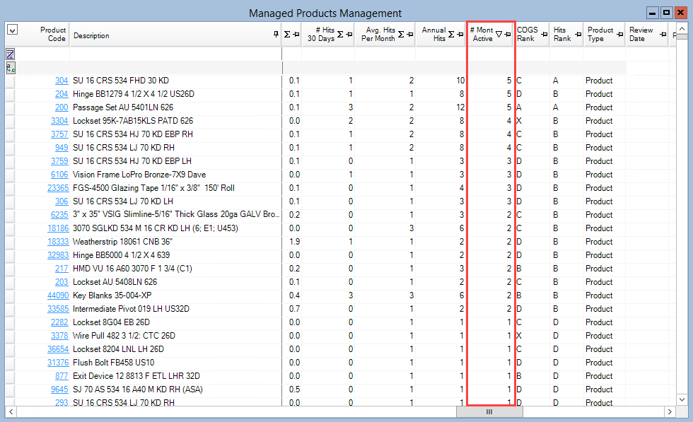 Managed Product Management window; show the location of the # Months Active column.