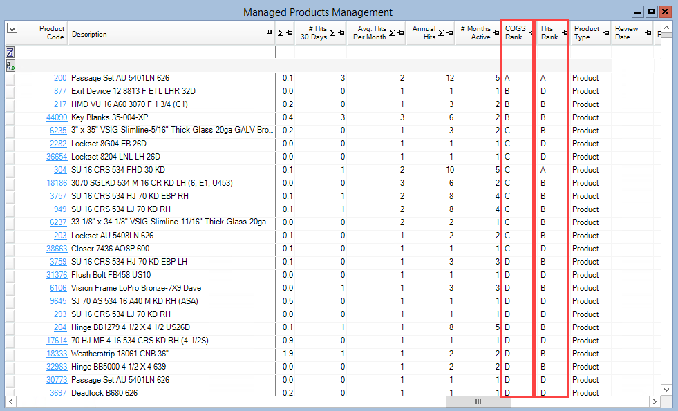 Managed Product Management window; shows the location of the COGS Rank column and the Hits Rank column.